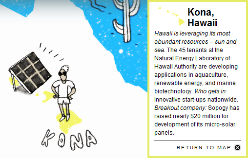 Incubation Nation: Where Great Ideas Are Born - Kona, Hawaii